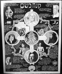Hand-drawn poster about cannabis and religion made by Chris Bennett in the 1990s. (Click to enlarge)